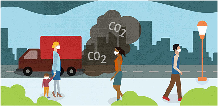 Figure 1 - Burning fossil fuels to create energy causes the release of several gasses, including carbon dioxide (CO2), which cause environmental pollution and contribute to global warming.