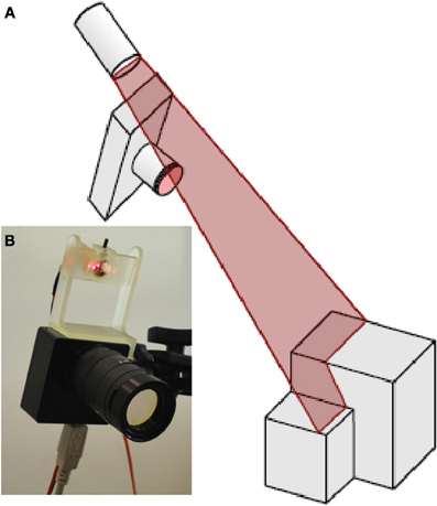 Frontiers | Adaptive pulsed laser line extraction for