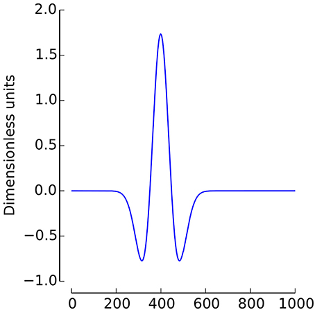Frontiers | Studentized continuous wavelet transform (t-CWT