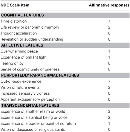 Frontiers   Out-of-body experiences associated with seizures