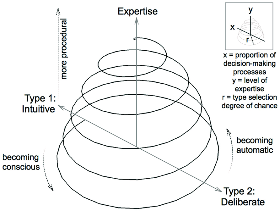 reaction paper models of policy making The making of exhibitions: purpose, structure the paper includes several models of exhibition-making, discussions of their key properties enough to allow for both serendipity and a response to unanticipated events.