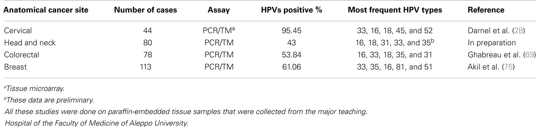 hpv vaccine pris 2018