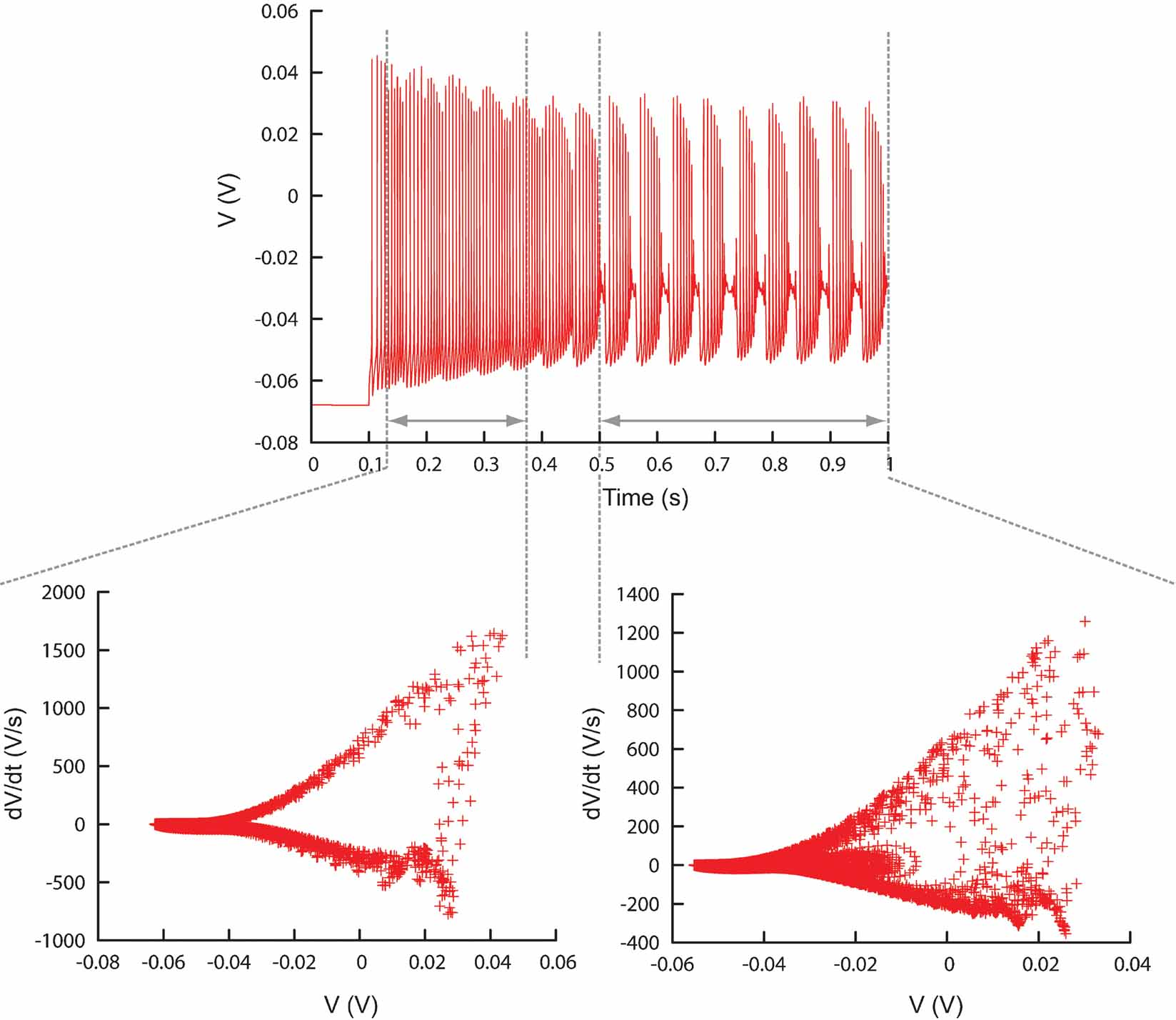 Frontiers | Neurofitter: a parameter tuning package for a