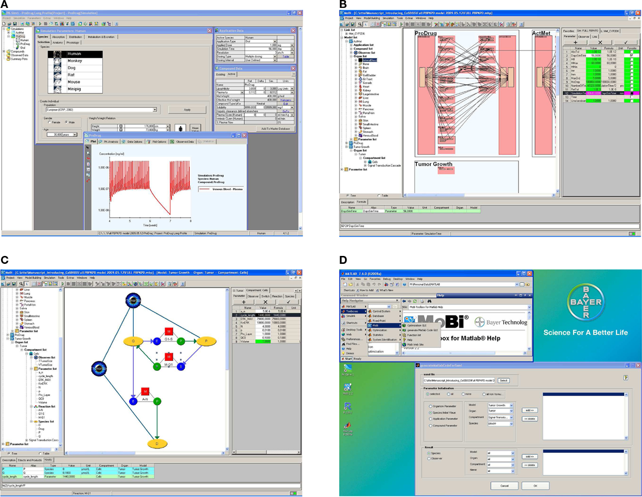 Frontiers a computational systems biology software platform for frontiersin ccuart Images