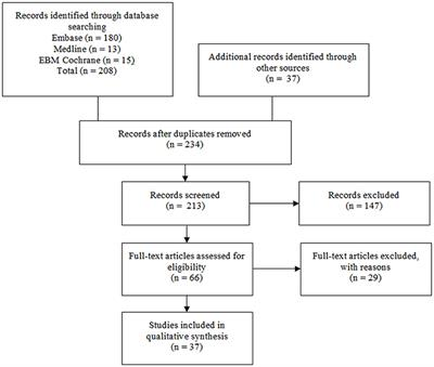 Frontiers | Clozapine-Induced Cardiovascular Side Effects