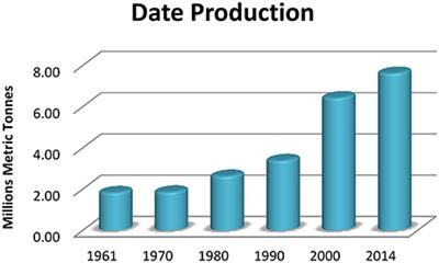 Natural Product Sciences Journal Impact Factor