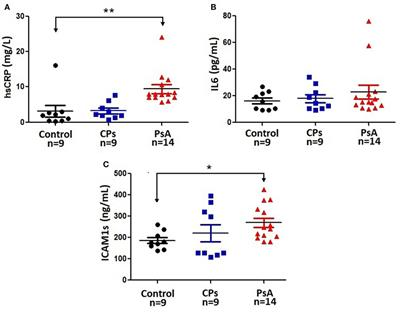 Hoxa9 inhibits hif-1α-mediated glycolysis through interacting with.