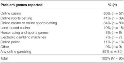 high 5 casino real slots descargar gratis