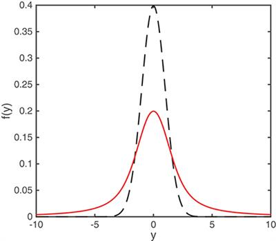 Frontiers | Short-Term Magnetic Field Variations From the