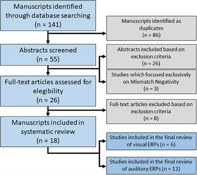 Frontiers   Effects of Subanesthetic Ketamine Administration
