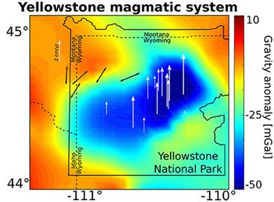 Frontiers Unraveling The Physics Of The Yellowstone