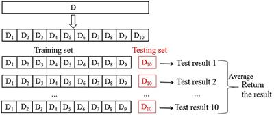Frontiers | SQI Quality Evaluation Mechanism of Single-Lead