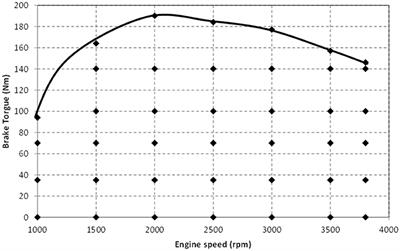 Frontiers   Evaluation of a Hydrotreated Vegetable Oil (HVO