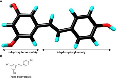 Frontiers Polypharmacology Or Promiscuity Structural
