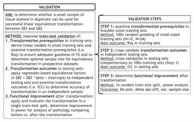 Frontiers   Empiric Methods to Account for Pre-analytical