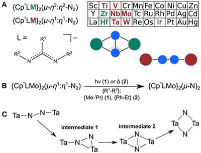 Frontiers | Steric Switching From Photochemical to Thermal
