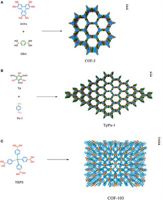 foto de Frontiers   Covalent Organic Frameworks for the Capture, Fixation ...