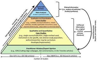 Emerging Approaches to Educational Research Tracing the Socio-Material