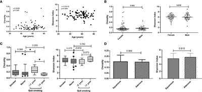 Characteristics of T-Cell Receptor Repertoire and Correlation With EGFR Mutations in All Stages of Lung Cancer