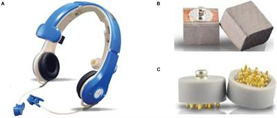 frontiersin.org - The Impact of Vigorous Cycling Exercise on Visual Attention: A Study With the BR8 Wireless Dry EEG System