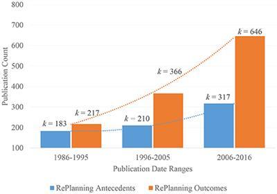 Frontiers | Psychological Antecedents of Retirement Planning