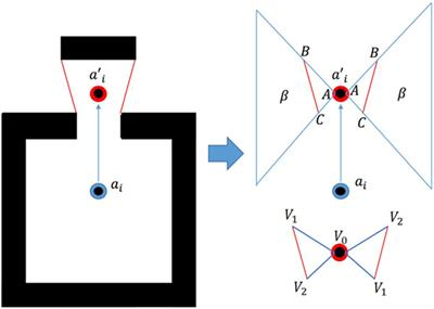 Frontiers In Robotics And Ai Sensor Fusion And Machine Perception
