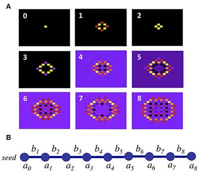 Frontiers in Physics | Condensed Matter Physics