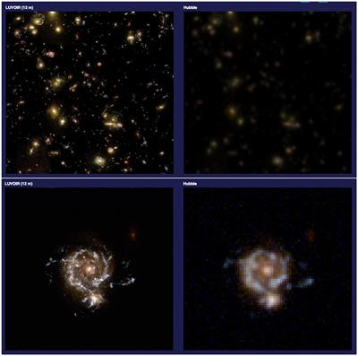 Frontiers | A Multimessenger View of Galaxies and Quasars