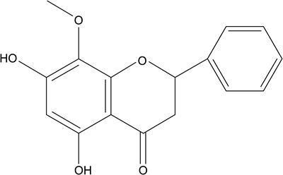 Frontiers | Wogonin Attenuates Isoprenaline-Induced Myocardial