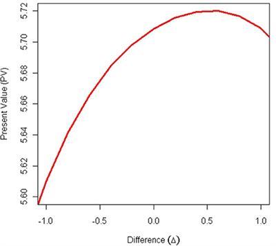 optimization methods in finance mathematics finance and risk english edition
