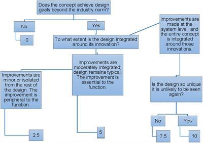 cognitive psychology paper topics