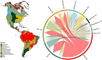 the most diverse biomass is found in which two biomes