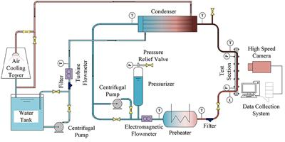 Frontiers in Energy Research | Nuclear Energy