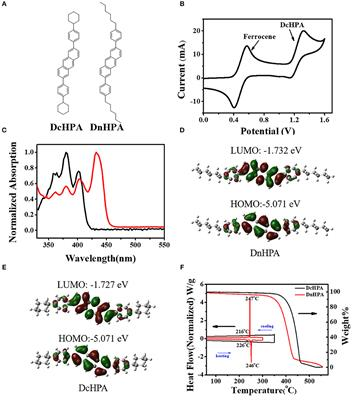 Frontiers | Cyclohexyl-Substituted Anthracene Derivatives