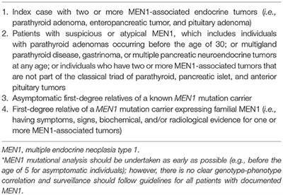 Frontiers | Multiple Endocrine Neoplasia Type 1 (MEN1): An Update