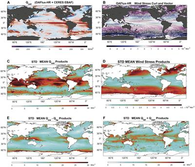 Frontiers | Air-Sea Fluxes With a Focus on Heat and Momentum