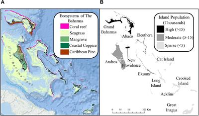 Frontiers Advancing Coastal Risk Reduction Science And