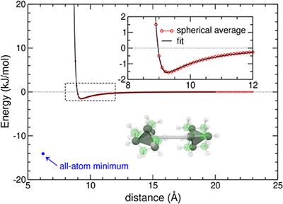 Frontiers | The Structure of Adamantane Clusters: Atomistic