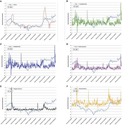 cryptocurrency sentiment analysis python