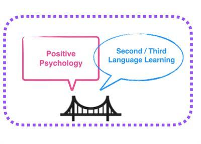 good research topics for psychology students